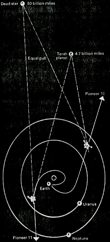 Carl Sagan, ancients astronauts  and Voyager Encyclopaedia_entry
