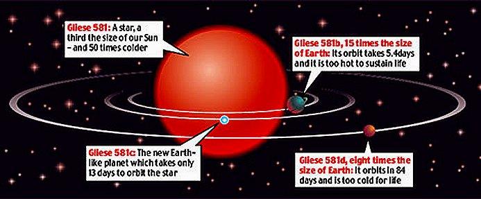 Dark Star News Archive 2006-2007 by Andy Lloyd